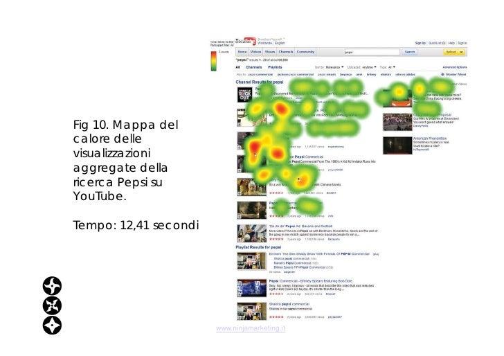 <ul><li>Fig 10. Mappa del calore delle visualizzazioni aggregate della ricerca Pepsi su YouTube.  </li></ul><ul><li>Tempo:...