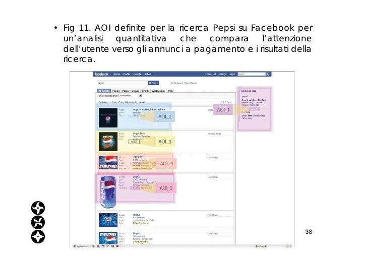 <ul><li>Fig 11. AOI definite per la ricerca Pepsi su Facebook per un'analisi quantitativa che compara l'attenzione dell'ut...