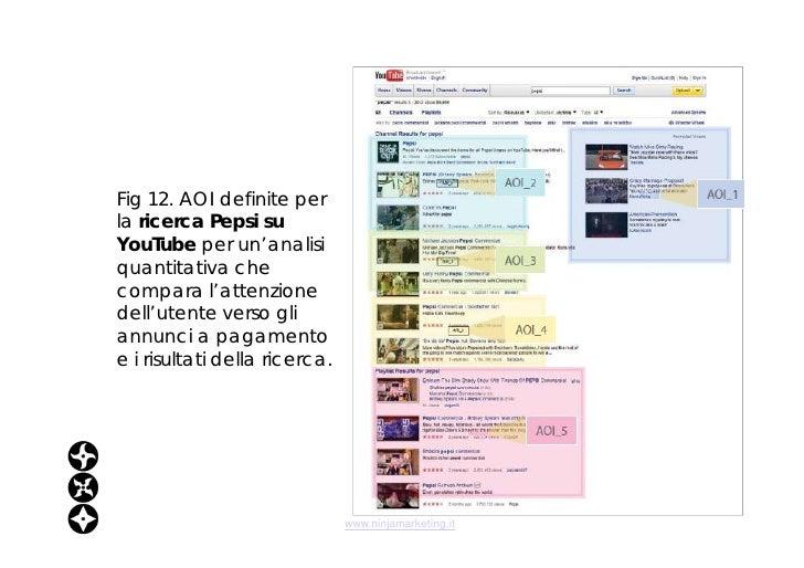 <ul><li>Fig 12. AOI definite per la  ricerca Pepsi su YouTube  per un'analisi quantitativa che compara l'attenzione dell'u...