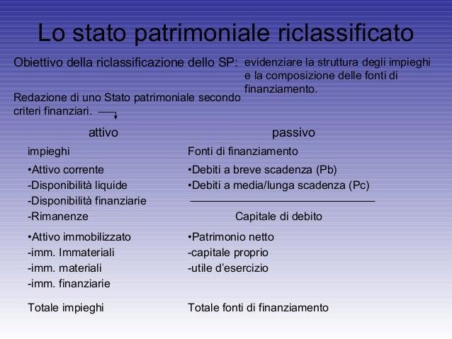 Lo stato patrimoniale riclassificatoObiettivo della riclassificazione dello SP: evidenziare la struttura degli impieghie l...