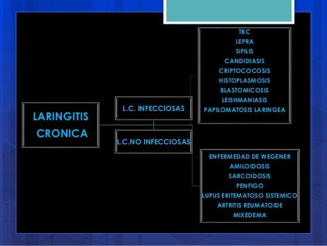 Laringitis cronica Slide 2