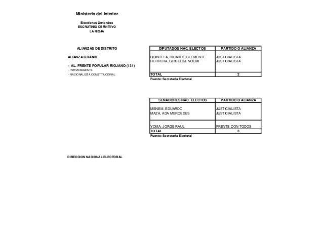 Resultado elecciones la rioja 2001 Ministerio del interior escrutinio