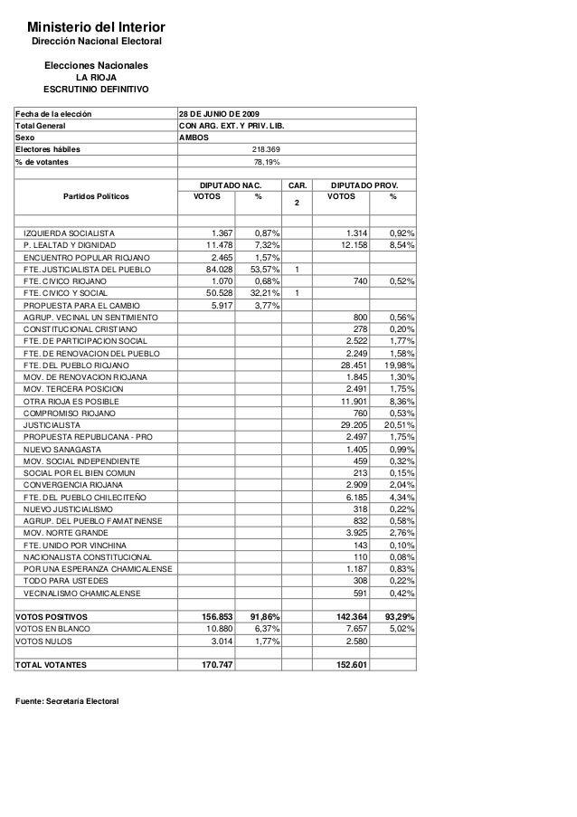 resultado elecciones la rioja 2009