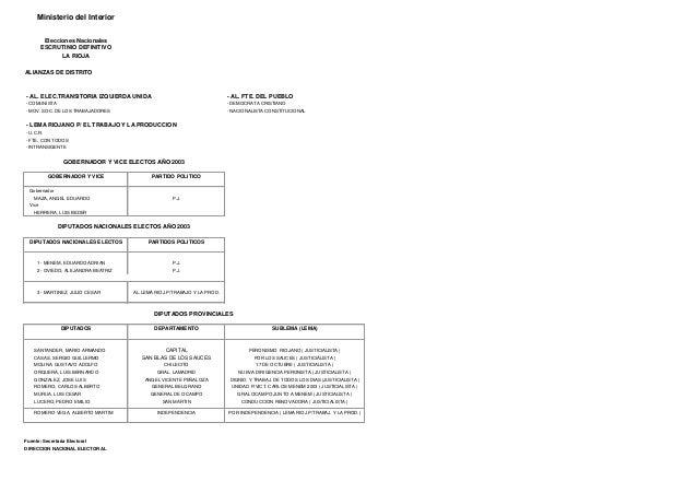 Resultado elecciones la rioja 2003 for Elecciones ministerio del interior resultados