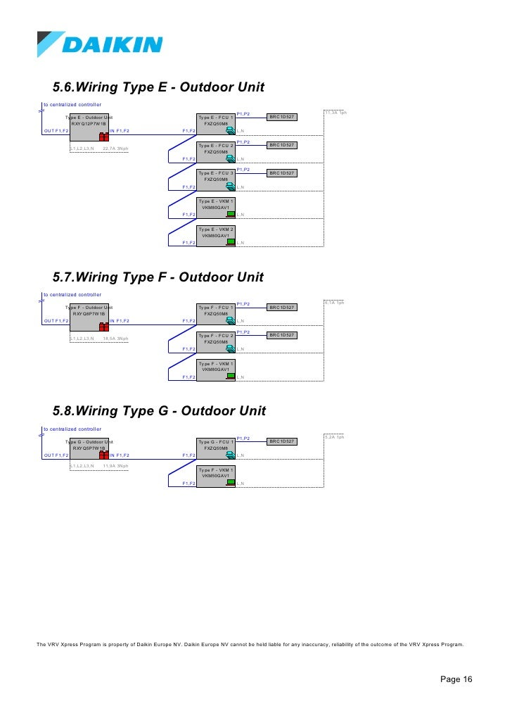 Nice 4mxs32gvju Daikin Wiring Diagram Images - Electrical and ...