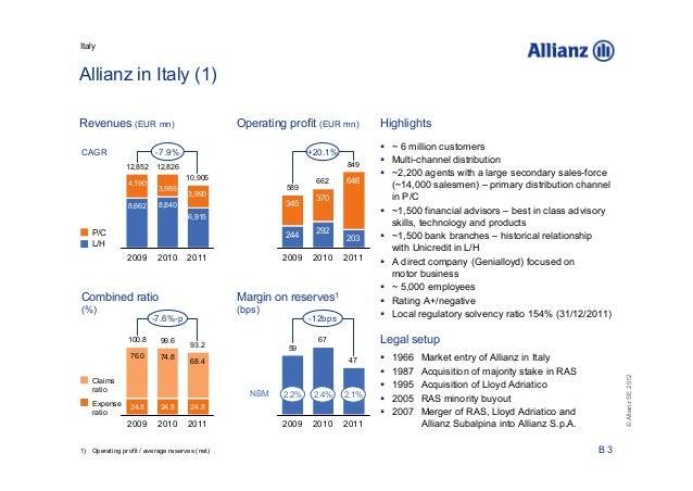 La rivoluzione di Allianz sul mercato assicurativo italiano