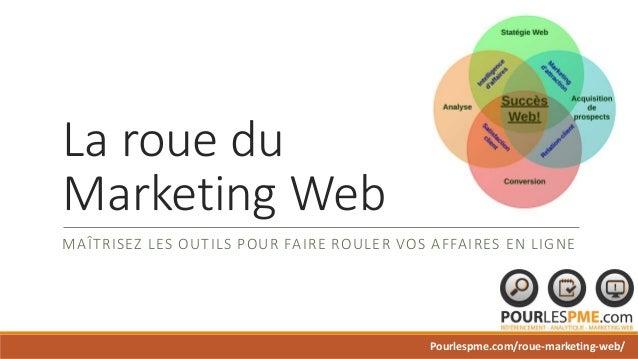 La roue du  Marketing Web  MAÎTRISEZ LES OUTILS POUR FAIRE ROULER VOS AFFAIRES EN LIGNE  Pourlespme.com/roue-marketing-web...