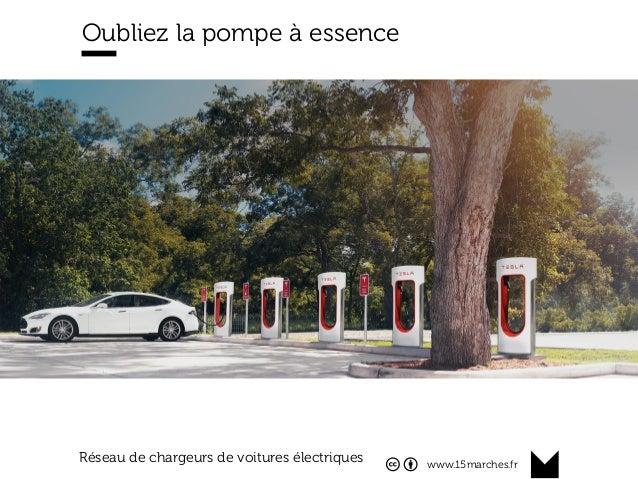www.15marches.fr Oubliez la pompe à essence Réseau de chargeurs de voitures électriques