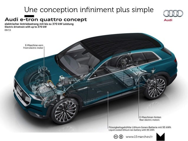 www.15marches.fr Une conception infiniment plus simple