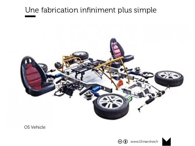 www.15marches.fr Une fabrication infiniment plus simple OS Vehicle