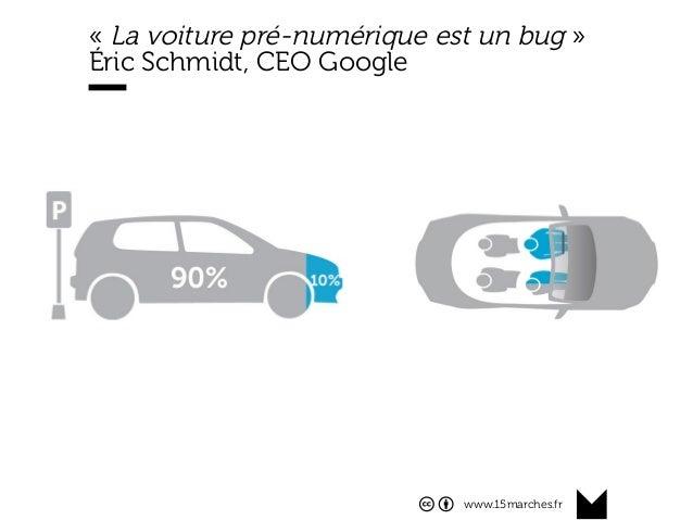 www.15marches.fr « La voiture pré-numérique est un bug » Éric Schmidt, CEO Google