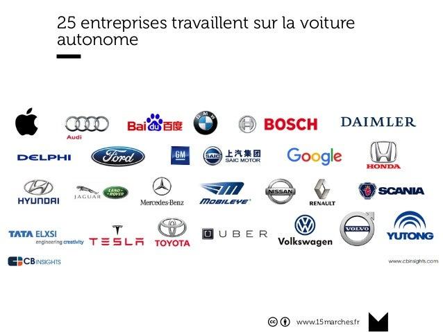 www.15marches.fr 25 entreprises travaillent sur la voiture autonome