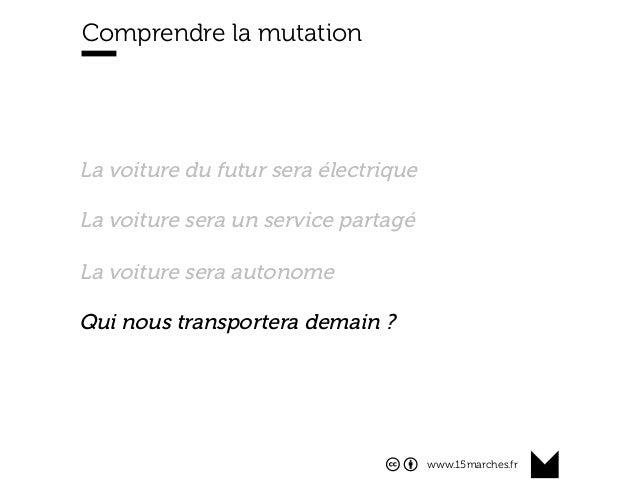 www.15marches.fr Comprendre la mutation La voiture du futur sera électrique La voiture sera un service partagé La voiture ...