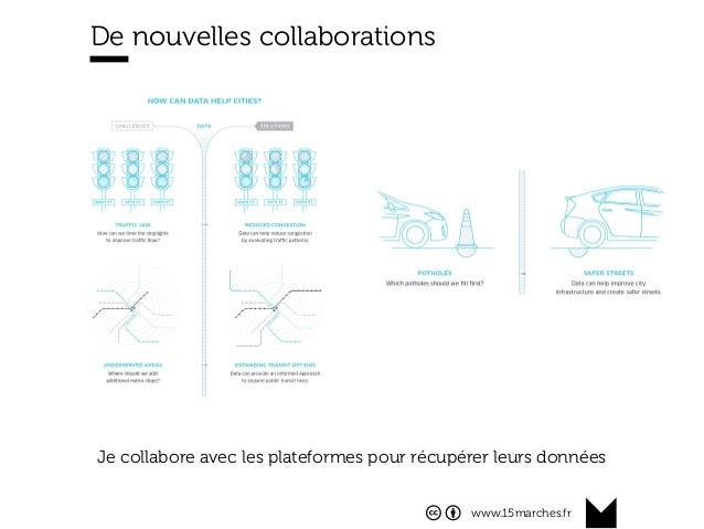 www.15marches.fr De nouvelles collaborations Je collabore avec les plateformes pour récupérer leurs données