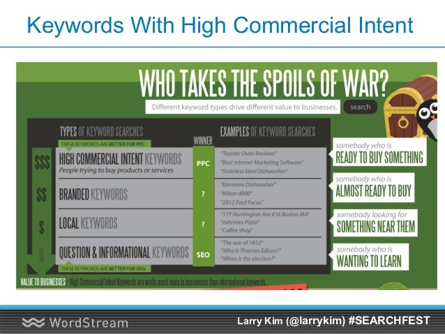 What About Dynamic Keyword Insertion? (DKI) Larry Kim (@larrykim) #SEARCHFEST