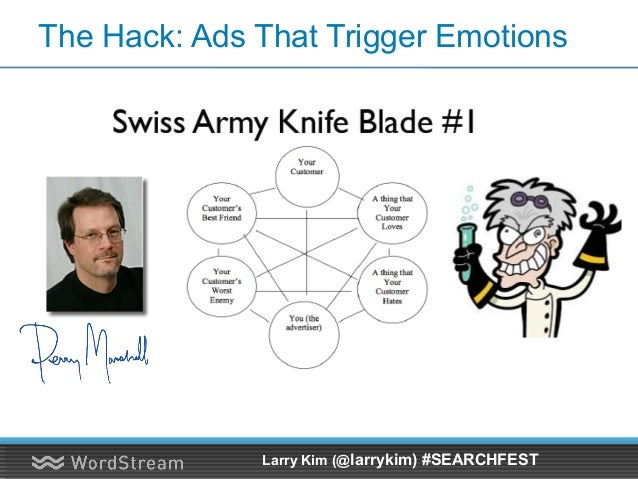 This Ad Gets 6x Above Avg. CTR Larry Kim (@larrykim) #SEARCHFEST