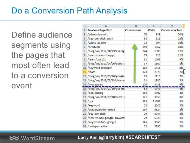 Push Display Ads to Content Larry Kim (@larrykim) #SEARCHFEST