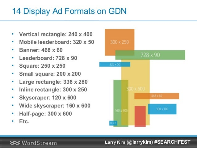 Diversify Your Ad Formats = 3x Impressions Ad Format Share of Impressions Leader board (728 x 90) 25.5% Inline rectangle (...