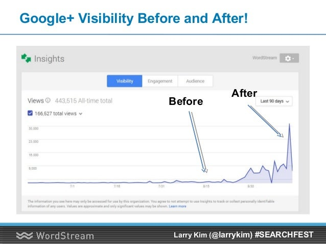 You are Part of the Quality Score Rebellion … and a Traitor Larry Kim (@larrykim) #SEARCHFEST