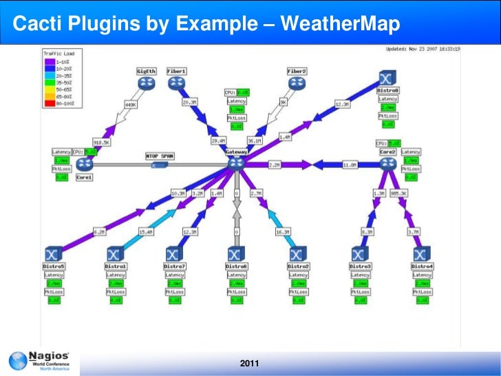 Image Result For Plugins Weathermap Cacti Plugin