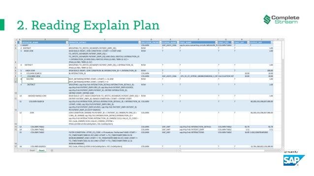 2. Reading Explain Plan