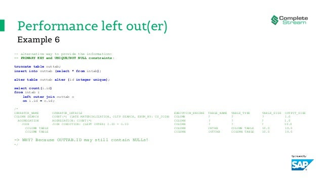 Performance left out(er) -- alternative way to provide the information: -- PRIMARY KEY and UNIQUE/NOT NULL constraints: tr...
