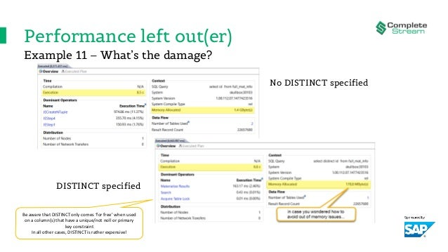 Performance left out(er) Example 11 – What's the damage? No DISTINCT specified DISTINCT specified Be aware that DISTINCT o...