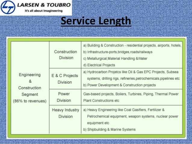 Larsen & Toubro Ltd (LART)