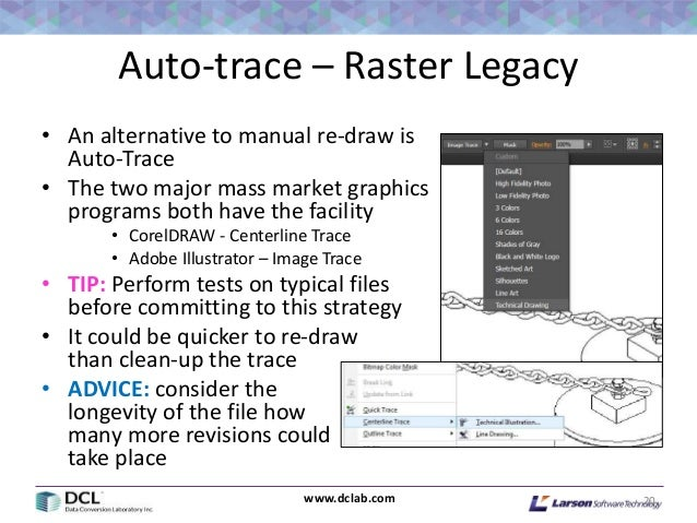 Converting and Transforming Technical Graphics