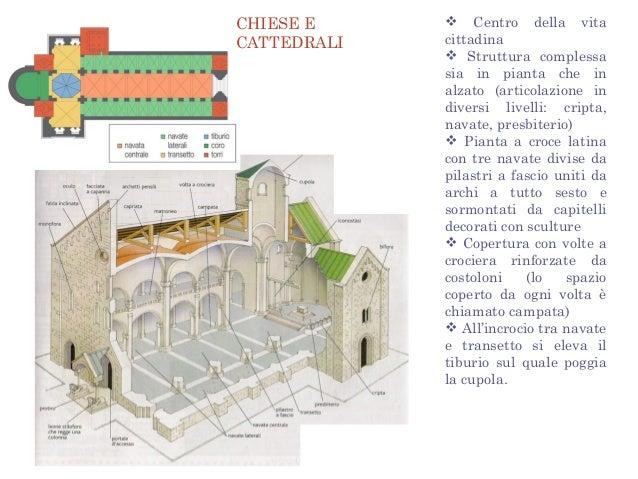 L 39 arte romanica - Elementi architettonici di una chiesa ...