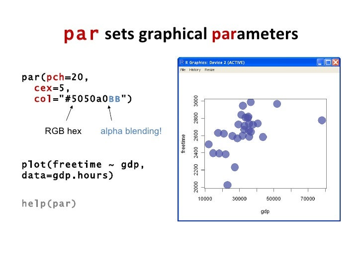 """par  sets graphical  par ameters par( pch =20,  cex =5, col =""""#5050a0 BB """") RGB hex alpha blending! help(par) pl..."""