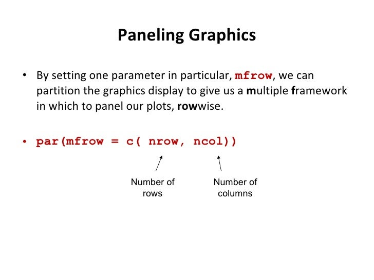 Paneling Graphics <ul><li>By setting one parameter in particular,  mfrow , we can partition the graphics display to give u...