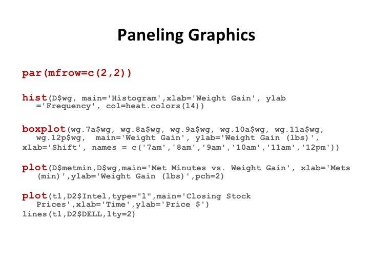 Paneling Graphics <ul><li>par(mfrow=c(2,2)) </li></ul><ul><li>hist (D$wg, main='Histogram',xlab='Weight Gain', ylab ='Freq...
