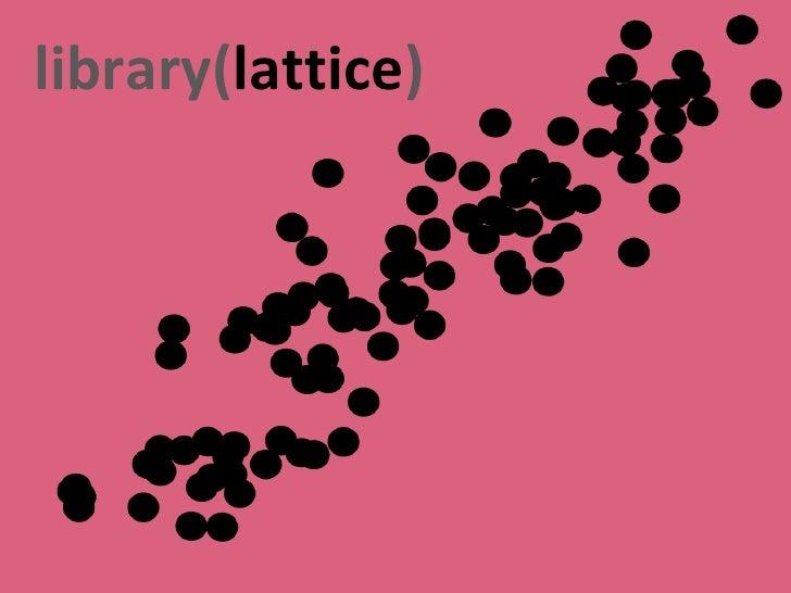 library( lattice )