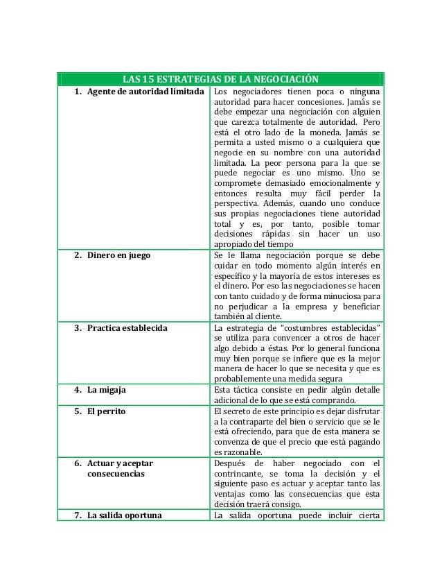 LAS 15 ESTRATEGIAS DE LA NEGOCIACIÓN1. Agente de autoridad limitada   Los negociadores tienen poca o ninguna              ...