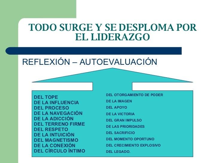 TODO SURGE Y SE DESPLOMA POR EL LIDERAZGO <ul><li>REFLEXIÓN – AUTOEVALUACIÓN </li></ul>DEL TOPE DE LA INFLUENCIA DEL PROCE...