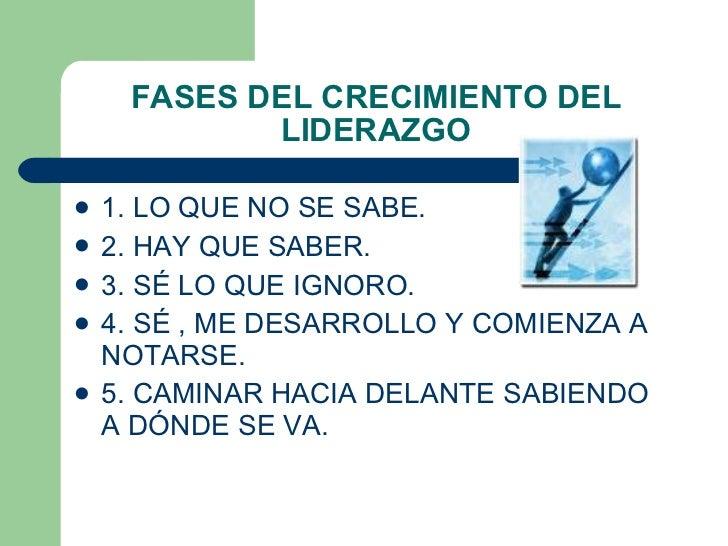 FASES DEL CRECIMIENTO DEL LIDERAZGO <ul><li>1. LO QUE NO SE SABE. </li></ul><ul><li>2. HAY QUE SABER. </li></ul><ul><li>3....