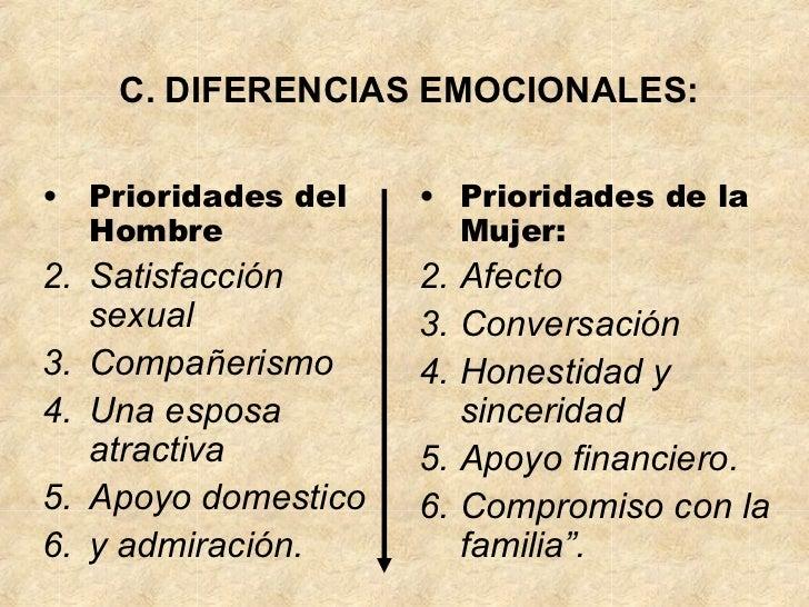 C. DIFERENCIAS EMOCIONALES: <ul><li>Prioridades del Hombre </li></ul><ul><li>Satisfacción sexual </li></ul><ul><li>Compa...