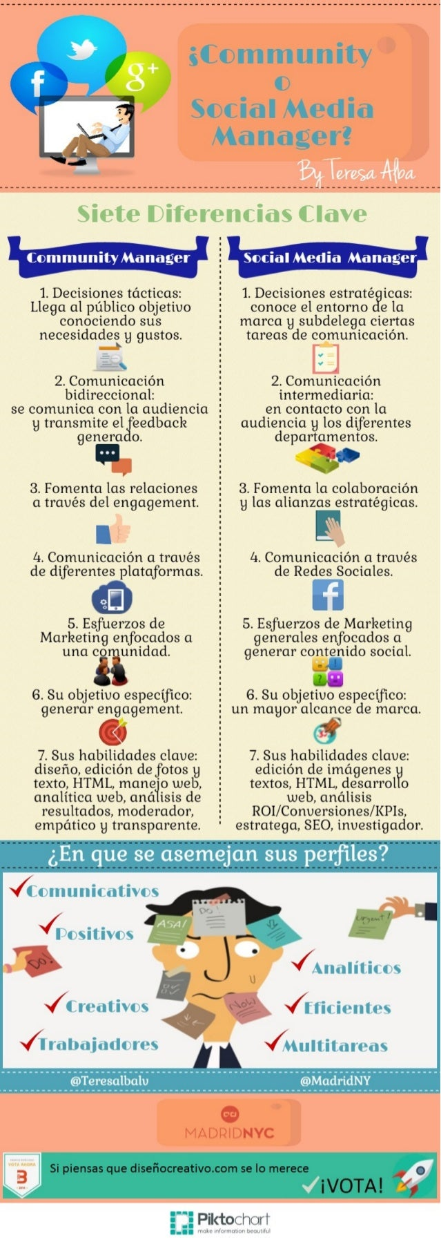 ¿Community o Social Media Manager?      Sivlv l Íl0rvnc* ias!  lau'  Community Manager  1. Decisiones tácticas:  Llega al ...