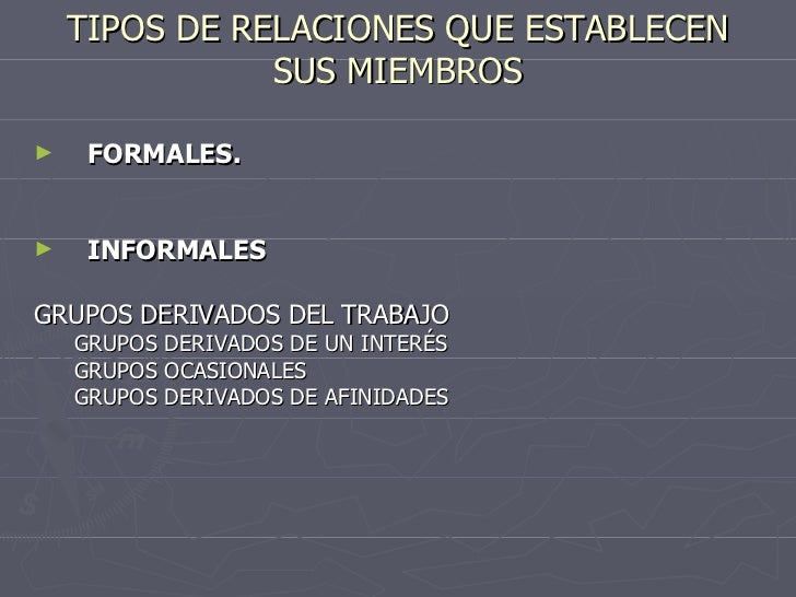 TIPOS DE RELACIONES QUE ESTABLECEN SUS MIEMBROS <ul><li>FORMALES. </li></ul><ul><li>INFORMALES </li></ul><ul><li>GRUPOS DE...
