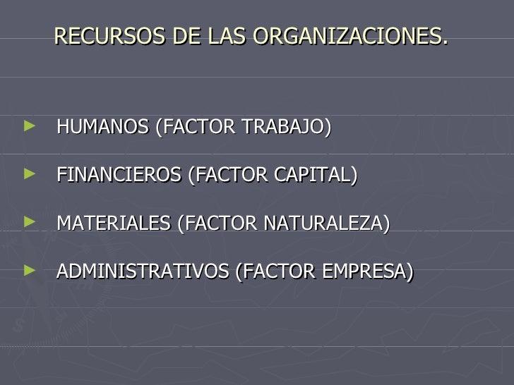 RECURSOS DE LAS ORGANIZACIONES. <ul><li>HUMANOS (FACTOR TRABAJO) </li></ul><ul><li>FINANCIEROS (FACTOR CAPITAL) </li></ul>...