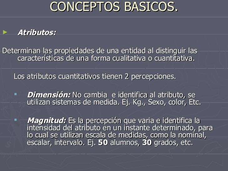 CONCEPTOS BASICOS. <ul><li>Atributos: </li></ul><ul><li>Determinan las propiedades de una entidad al distinguir las caract...