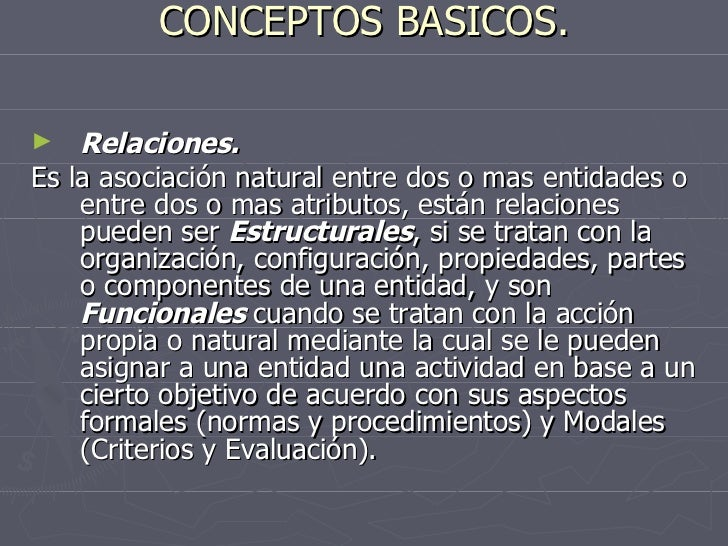 CONCEPTOS BASICOS. <ul><li>Relaciones. </li></ul><ul><li>Es la asociación natural entre dos o mas entidades o entre dos o ...
