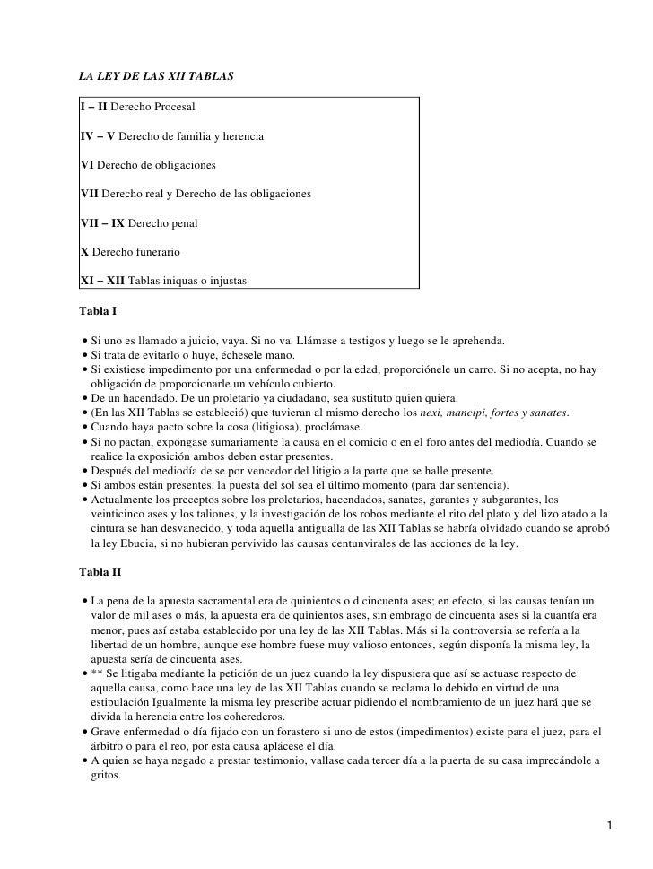 LA LEY DE LAS XII TABLASI − II Derecho ProcesalIV − V Derecho de familia y herenciaVI Derecho de obligacionesVII Derecho r...