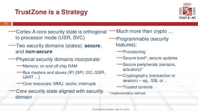 LAS16-111: Easing Access to ARM TrustZone – OP-TEE and