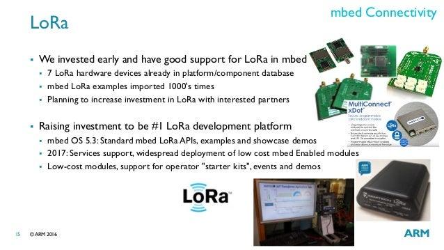 Lwip driver Development