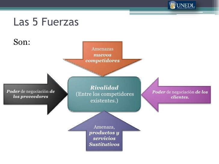 modelo 5 fuerzas de porter de microsoft Análisis según el modelo de 5 fuerzas de porter: cuadro 3 el modelo de negocio de las pollerías es fácilmente microsoft project.