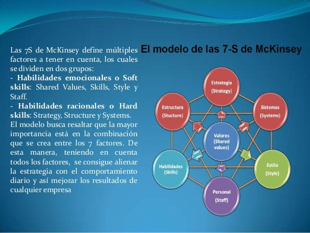 mckinsey 7s of pepsi Basics the congruence model views organizations as interacting components that exist in relative harmony or fit with one another the four main components are individuals, tasks, formal processes and informal processes.