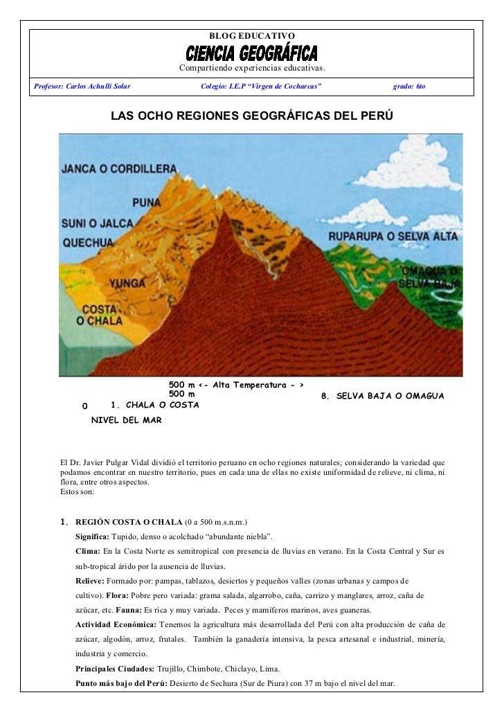 BLOG EDUCATIVO                                           Compartiendo experiencias educativas.Profesor: Carlos Achulli Sol...