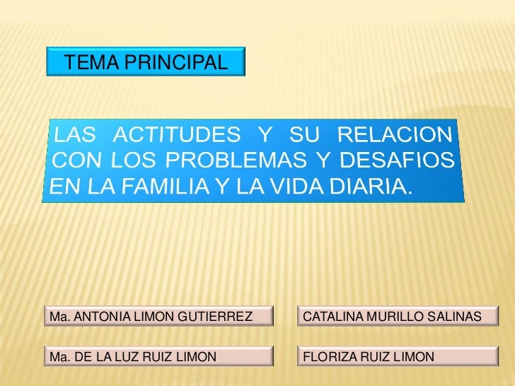 TEMA PRINCIPALMa. ANTONIA LIMON GUTIERREZ   CATALINA MURILLO SALINASMa. DE LA LUZ RUIZ LIMON      FLORIZA RUIZ LIMON